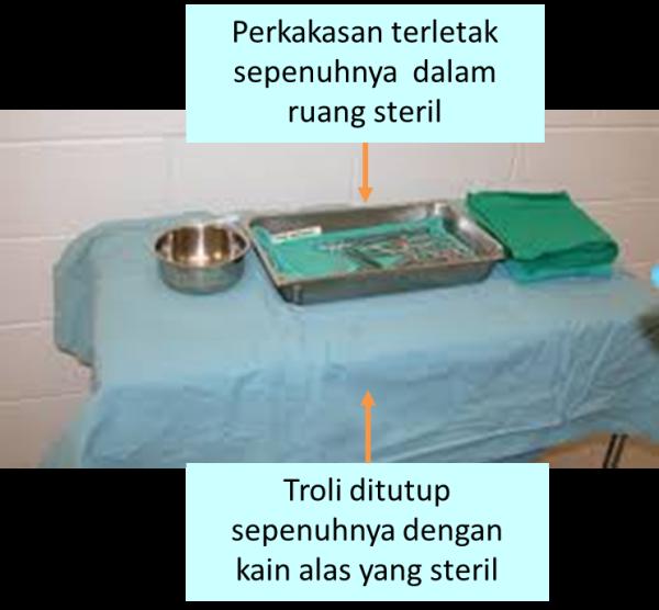 Medan Steril