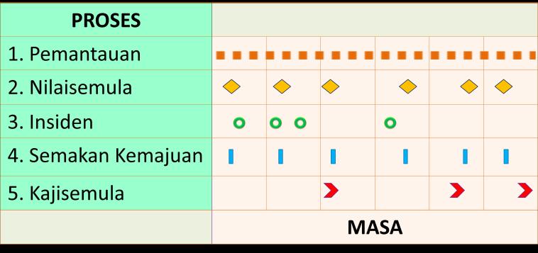 pantau